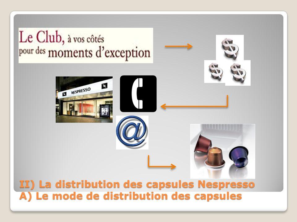 II) La distribution des capsules Nespresso A) Le mode de distribution des capsules