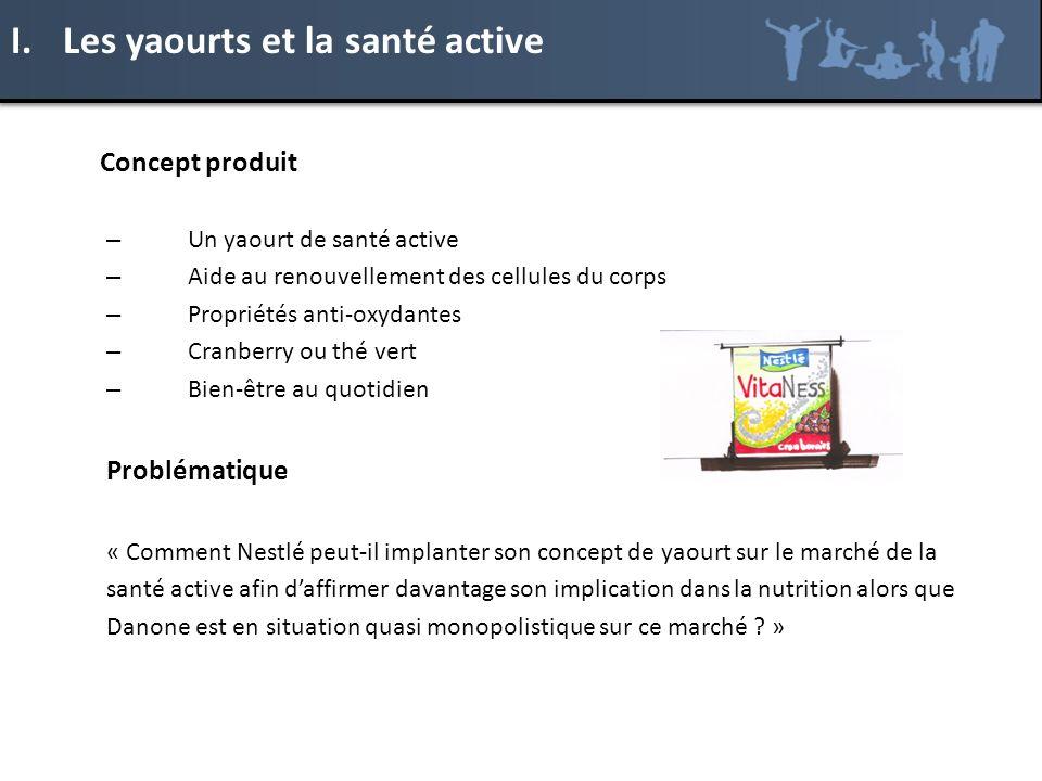 Concept produit – Un yaourt de santé active – Aide au renouvellement des cellules du corps – Propriétés anti-oxydantes – Cranberry ou thé vert – Bien-