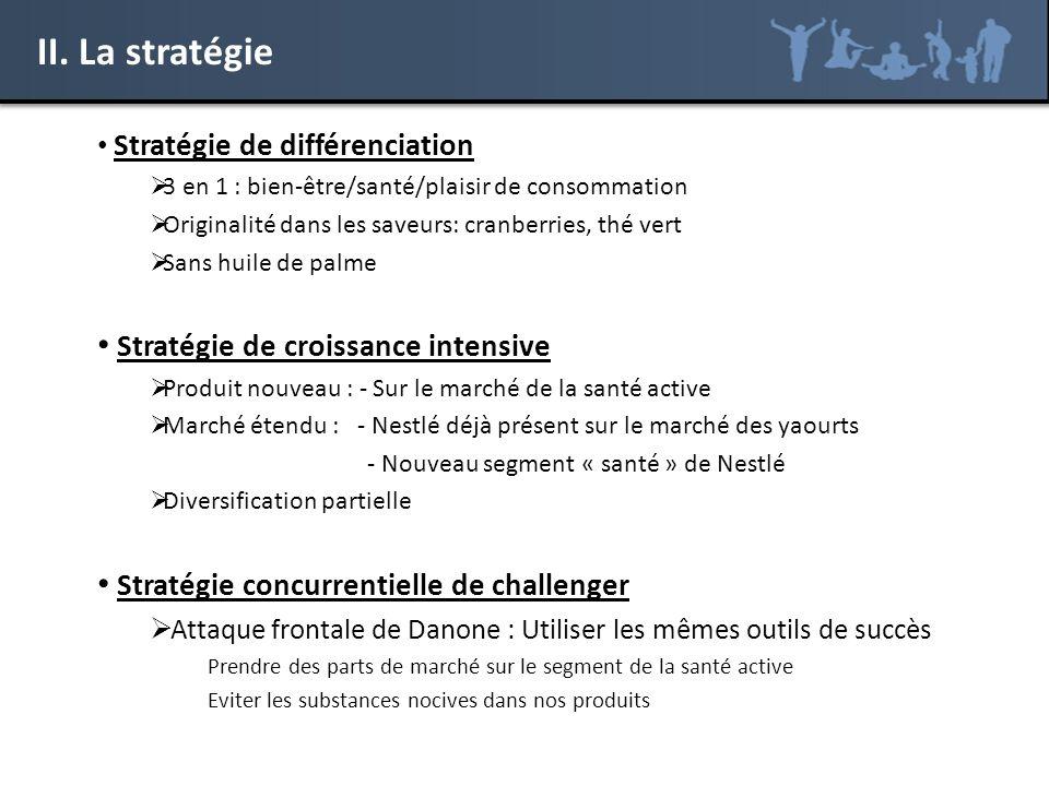 II. La stratégie Stratégie de différenciation 3 en 1 : bien-être/santé/plaisir de consommation Originalité dans les saveurs: cranberries, thé vert San