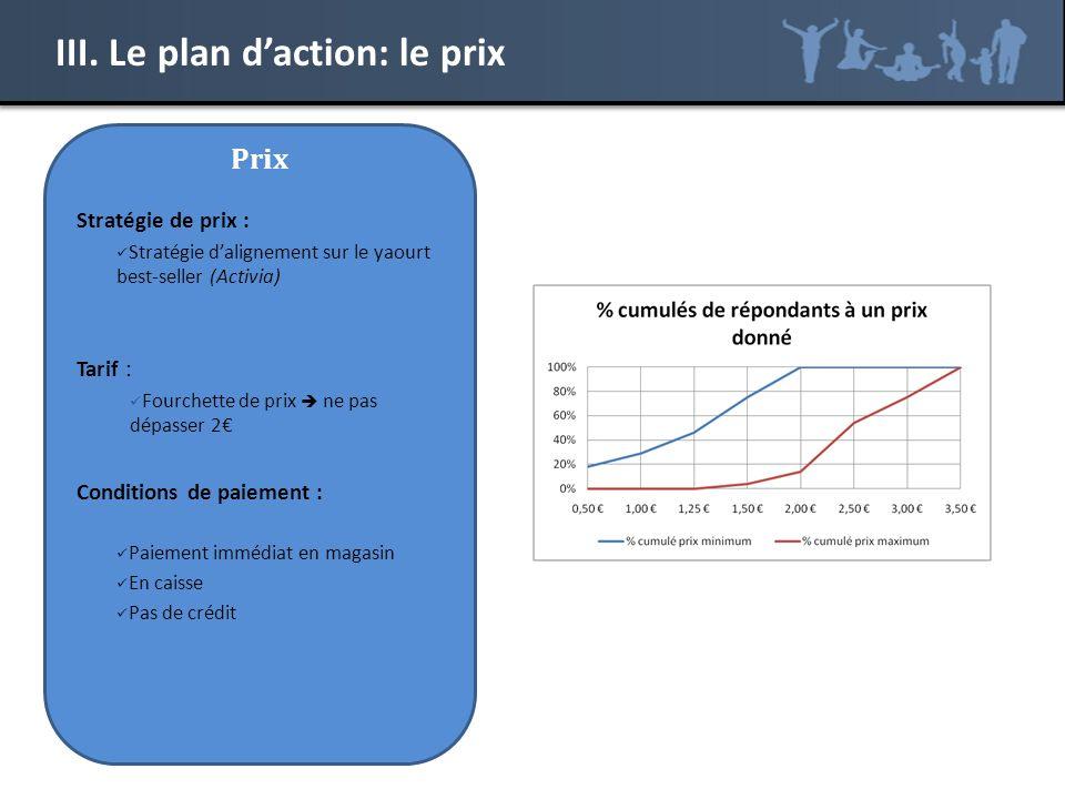III. Le plan daction: le prix Prix Stratégie de prix : Stratégie dalignement sur le yaourt best-seller (Activia) Tarif : Fourchette de prix ne pas dép