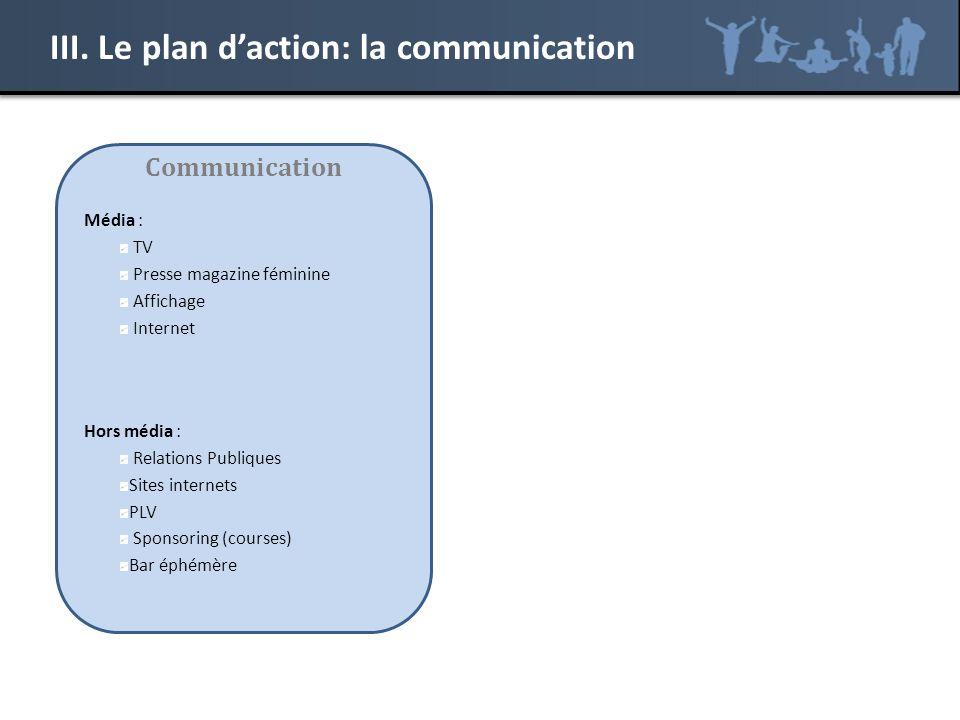 III. Le plan daction: la communication Communication Média : TV Presse magazine féminine Affichage Internet Hors média : Relations Publiques Sites int