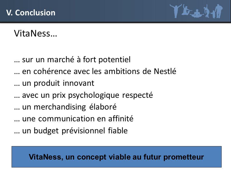 VitaNess… … sur un marché à fort potentiel … en cohérence avec les ambitions de Nestlé … un produit innovant … avec un prix psychologique respecté … u