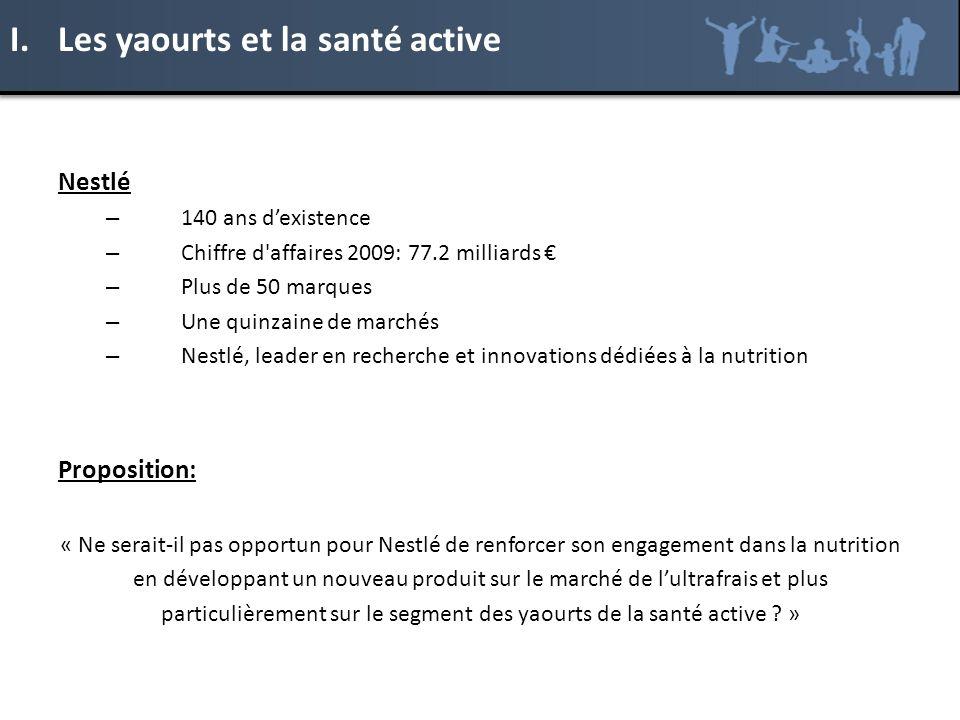 Nestlé – 140 ans dexistence – Chiffre d'affaires 2009: 77.2 milliards – Plus de 50 marques – Une quinzaine de marchés – Nestlé, leader en recherche et