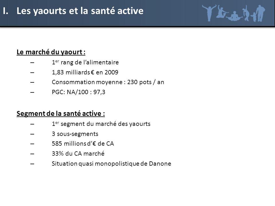 Le marché du yaourt : – 1 er rang de lalimentaire – 1,83 milliards en 2009 – Consommation moyenne : 230 pots / an – PGC: NA/100 : 97,3 Segment de la s
