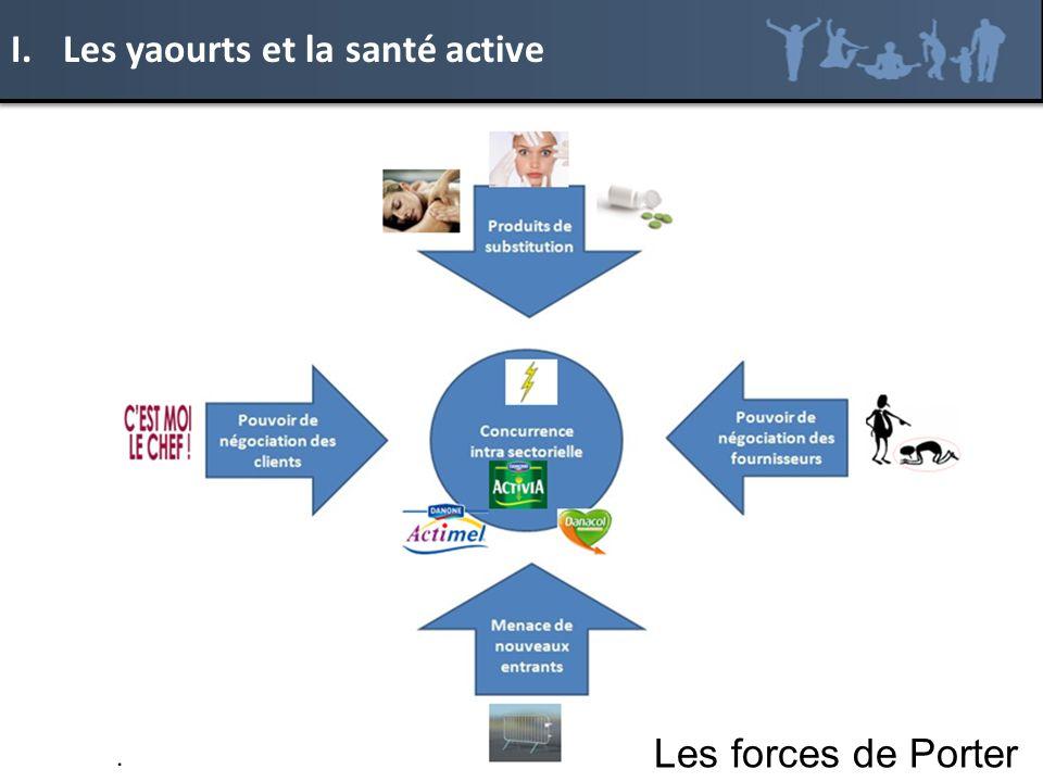 I.Les yaourts et la santé active