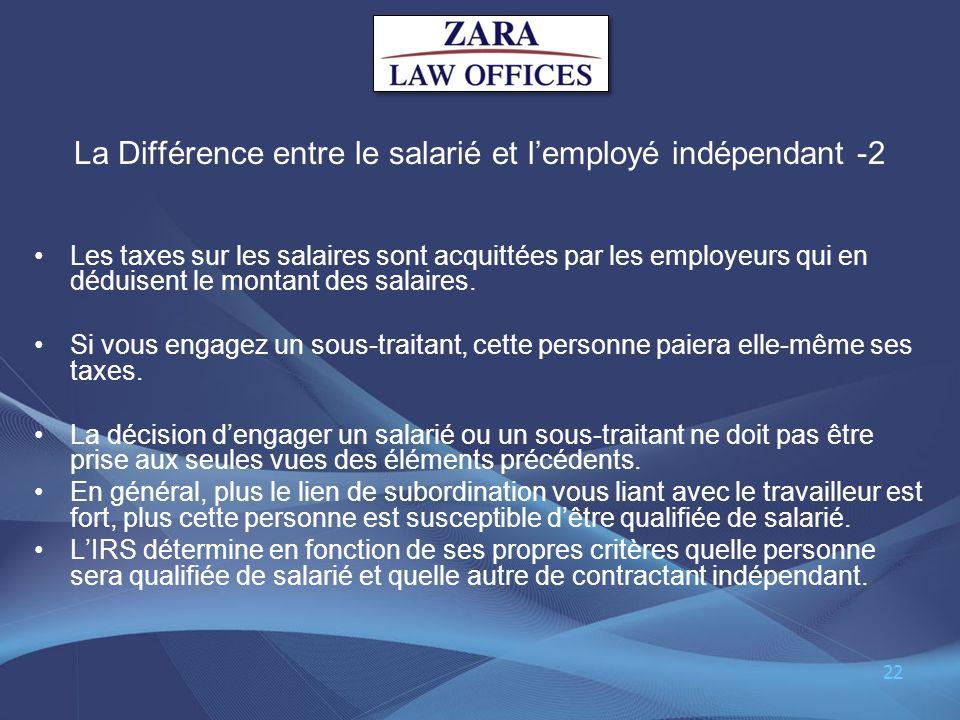 La Différence entre le salarié et lemployé indépendant -2 Les taxes sur les salaires sont acquittées par les employeurs qui en déduisent le montant de