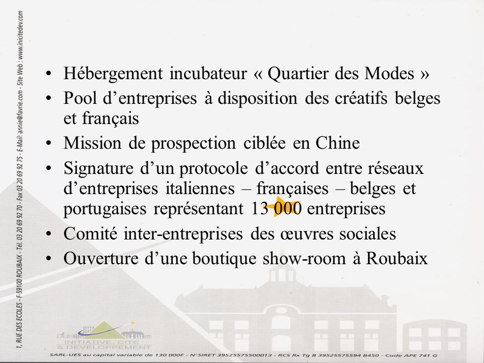 Hébergement incubateur « Quartier des Modes » Pool dentreprises à disposition des créatifs belges et français Mission de prospection ciblée en Chine S