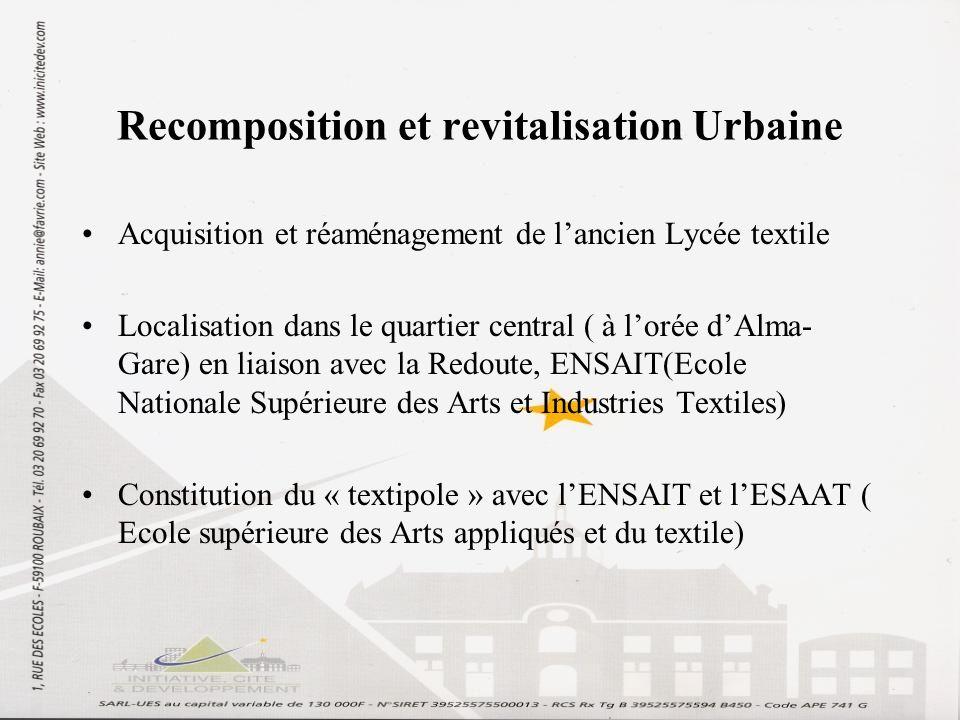 Recomposition et revitalisation Urbaine Acquisition et réaménagement de lancien Lycée textile Localisation dans le quartier central ( à lorée dAlma- G