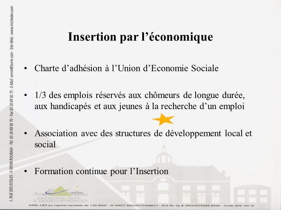 Insertion par léconomique Charte dadhésion à lUnion dEconomie Sociale 1/3 des emplois réservés aux chômeurs de longue durée, aux handicapés et aux jeu
