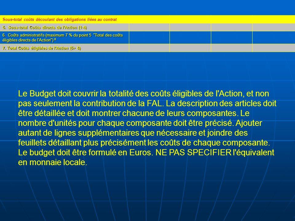Sous-total coûts découlant des obligations liées au contrat 5. Sous-total Coûts directs de l'Action (1-4) 6. Coûts administratifs (maximum 7 % du poin