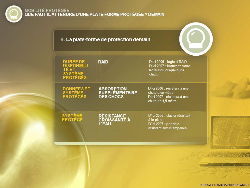 SYSTÈME PROTÉGÉ RÉSISTANCE CROISSANTE À L EAU D ici 2006 : clavier résistant à la pluie D ici 2007 : portable résistant aux intempéries 9.