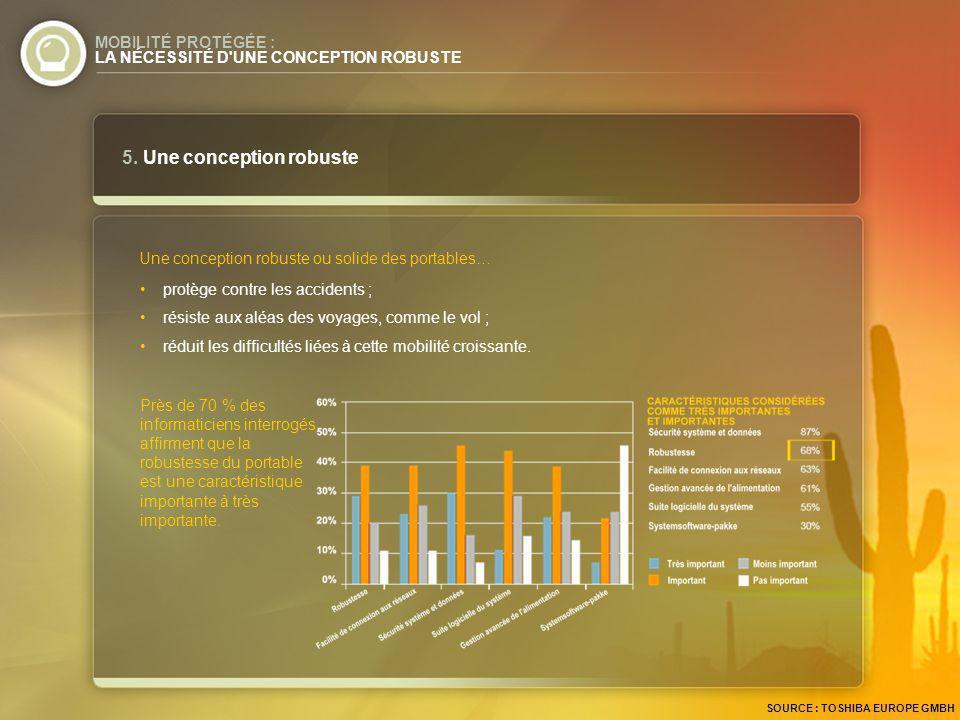 6.Menaces et opportunités pour l informatique mobile MOBILITÉ PROTÉGÉE : MENACES ET OPPORTUNITÉS .