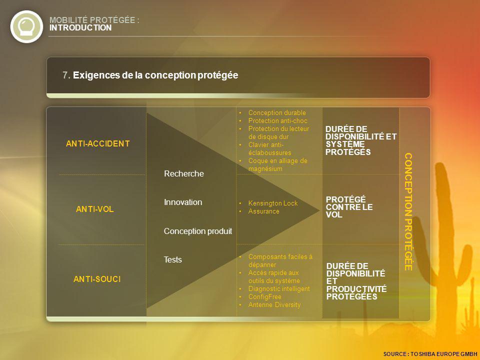 CONCEPTION PROTÉGÉE ANTI-ACCIDENT ANTI-VOL ANTI-SOUCI 7.