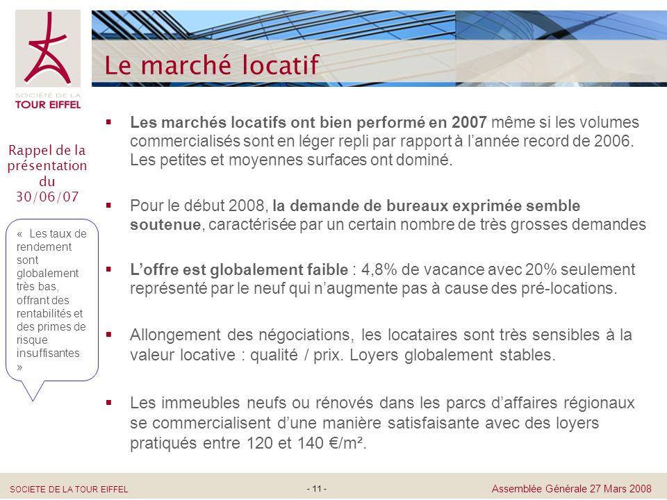 SOCIETE DE LA TOUR EIFFEL Assemblée Générale 27 Mars 2008 - 11 - Le marché locatif Les marchés locatifs ont bien performé en 2007 même si les volumes