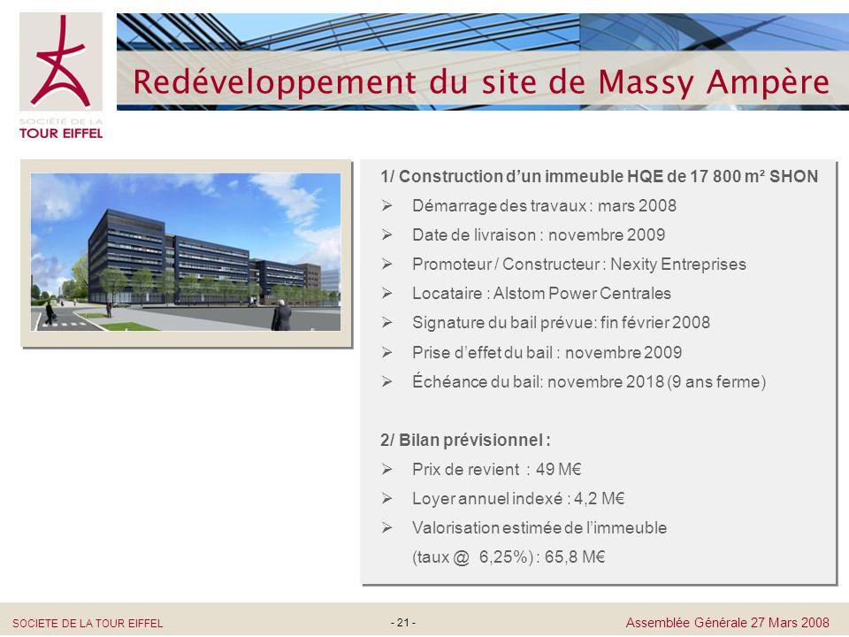 SOCIETE DE LA TOUR EIFFEL Assemblée Générale 27 Mars 2008 - 21 - Redéveloppement du site de Massy Ampère 1/ Construction dun immeuble HQE de 17 800 m²