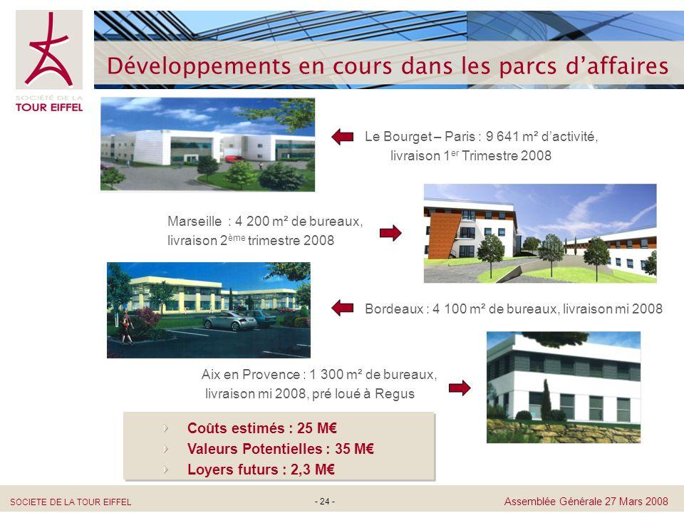 SOCIETE DE LA TOUR EIFFEL Assemblée Générale 27 Mars 2008 - 24 - Développements en cours dans les parcs daffaires Le Bourget – Paris : 9 641 m² dactiv