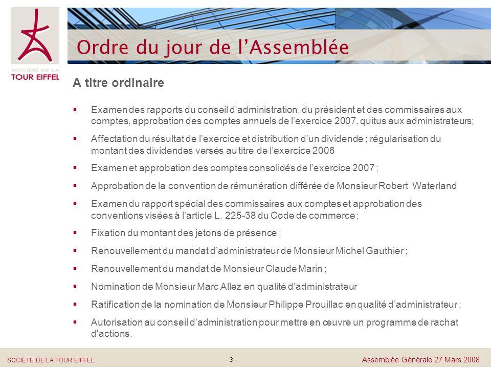 SOCIETE DE LA TOUR EIFFEL Assemblée Générale 27 Mars 2008 - 24 - Développements en cours dans les parcs daffaires Le Bourget – Paris : 9 641 m² dactivité, livraison 1 er Trimestre 2008 Bordeaux : 4 100 m² de bureaux, livraison mi 2008 Coûts estimés : 25 M Valeurs Potentielles : 35 M Loyers futurs : 2,3 M Marseille : 4 200 m² de bureaux, livraison 2 ème trimestre 2008 Aix en Provence : 1 300 m² de bureaux, livraison mi 2008, pré loué à Regus
