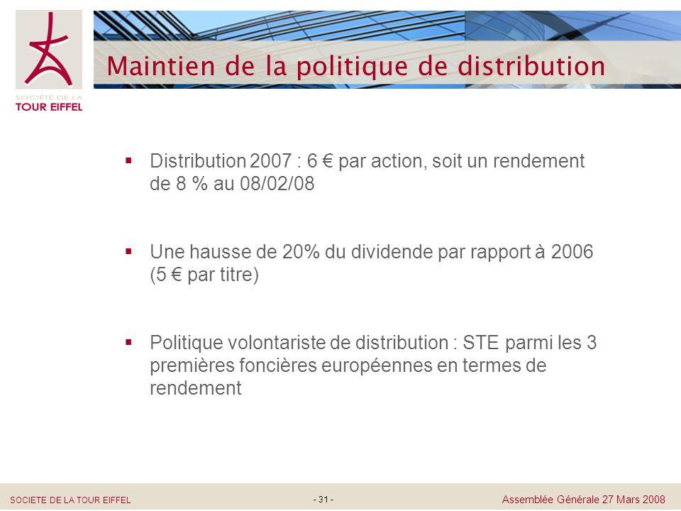 SOCIETE DE LA TOUR EIFFEL Assemblée Générale 27 Mars 2008 - 31 - Maintien de la politique de distribution Distribution 2007 : 6 par action, soit un re