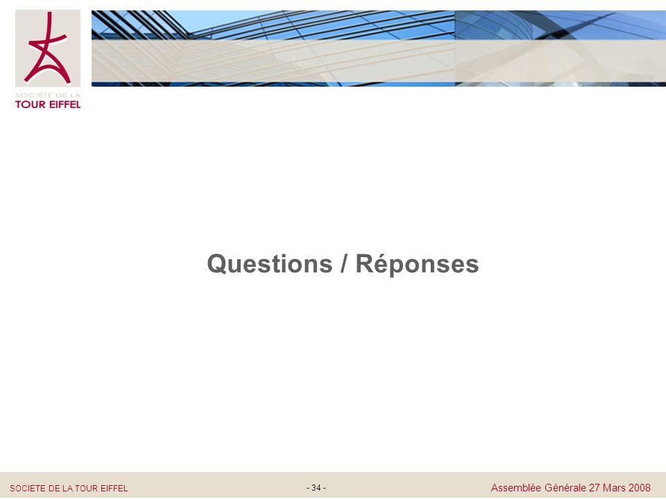 SOCIETE DE LA TOUR EIFFEL Assemblée Générale 27 Mars 2008 Questions / Réponses - 34 -
