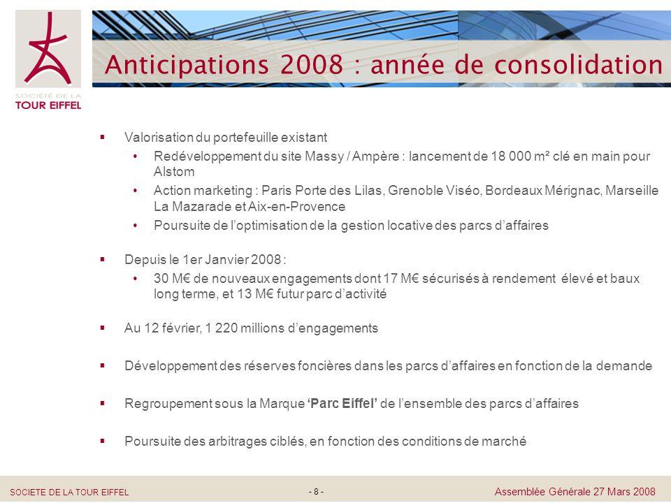 SOCIETE DE LA TOUR EIFFEL Assemblée Générale 27 Mars 2008 - 8 - Anticipations 2008 : année de consolidation Valorisation du portefeuille existant Redé