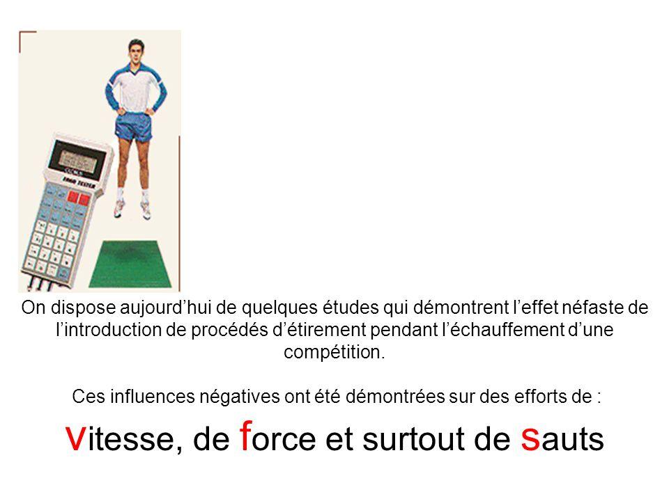 1.2.1) Stretching et vitesse :