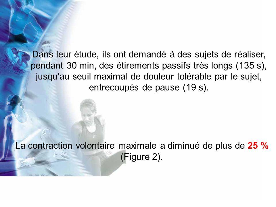 Figure 2 : Estimation des contributions de la diminution dactivation des unités motrices et de la capacité à générer une force au niveau des déficits de contraction maximale volontaire (CMV) après un étirement passif (cumul de 30 min jusquau seuil de douleur tolérable).