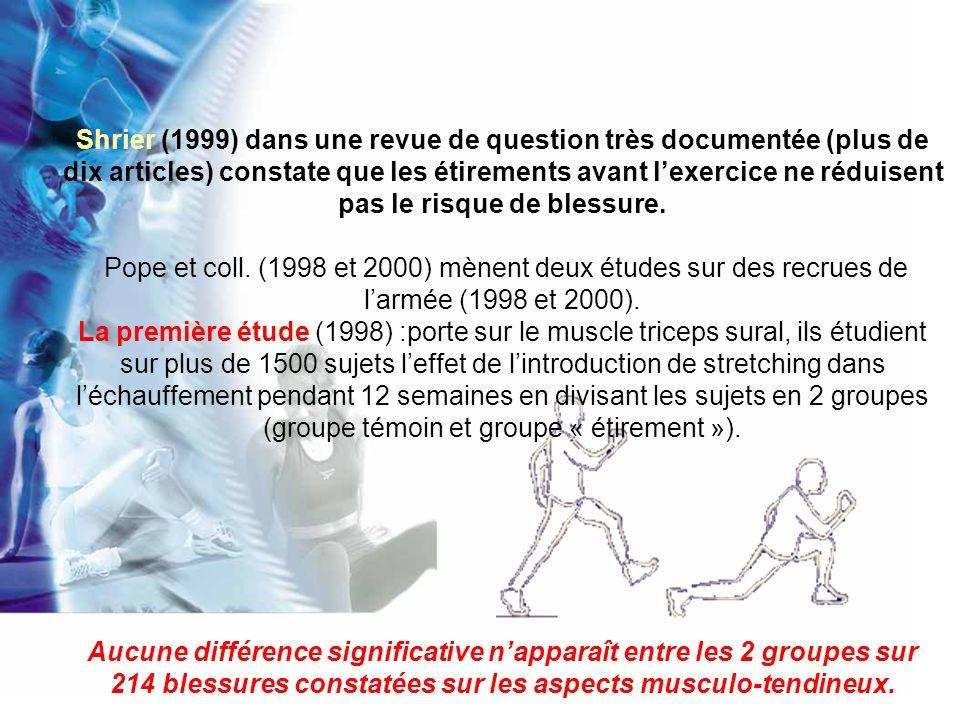 Shrier (1999) dans une revue de question très documentée (plus de dix articles) constate que les étirements avant lexercice ne réduisent pas le risque