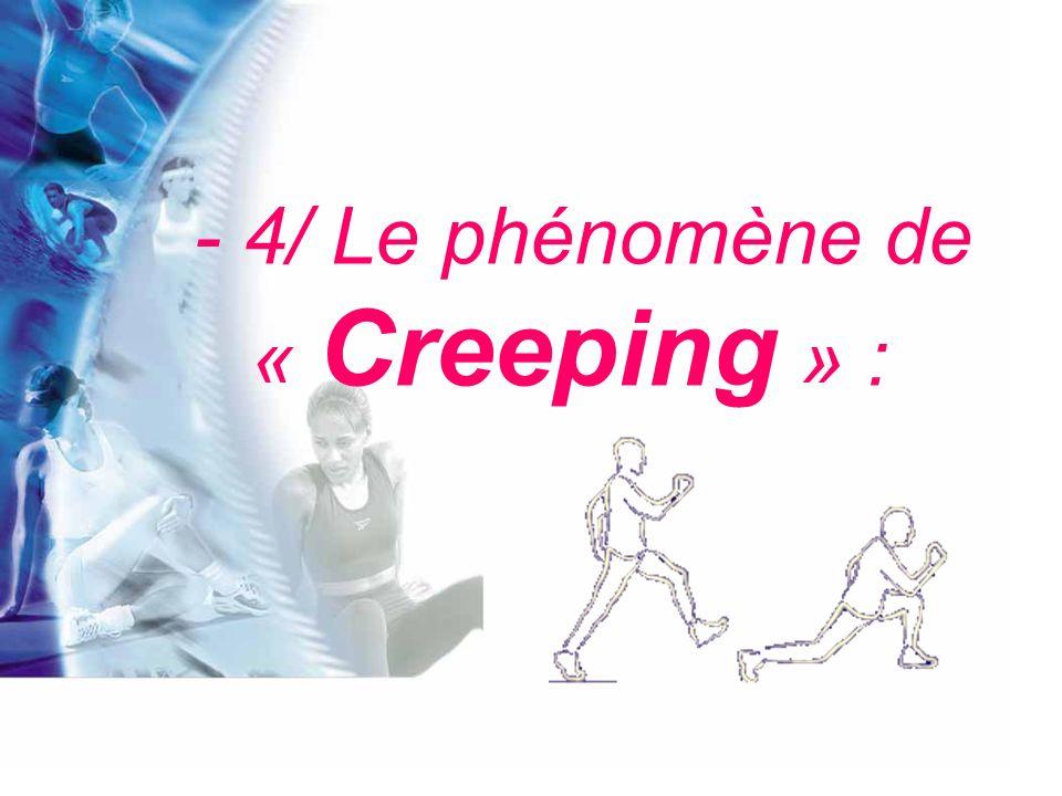 Un phénomène évoqué également par certains auteurs pour expliquer leffet négatif du stretching sur la performance est appellé « Creeping ».