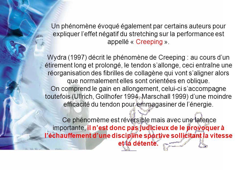 Un phénomène évoqué également par certains auteurs pour expliquer leffet négatif du stretching sur la performance est appellé « Creeping ». Wydra (199