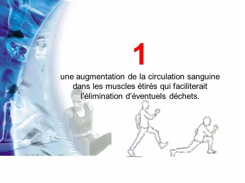 2 la prévention ou la diminution des courbatures.