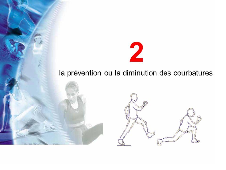 3 Une action « musculaire » sur les qualités viscoélastiques des muscles (diminution de la raideur ou déventuelles tensions, ainsi quune augmentation du relâchement.)