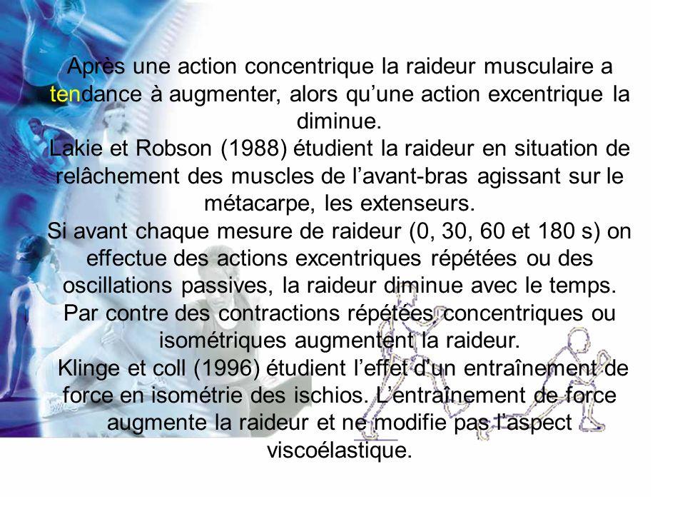 Une compétition intense (match de sport collectif par exemple) est susceptible dentraîner une augmentation de la raideur musculaire.