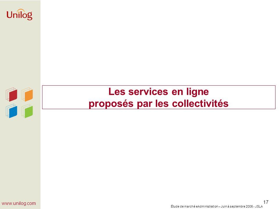 Étude de marché eAdministration – Juin à septembre 2005 - JSLA 17 www.unilog.com Les services en ligne proposés par les collectivités