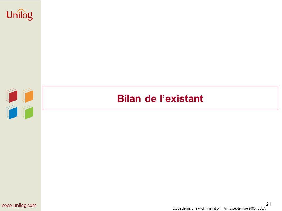 Étude de marché eAdministration – Juin à septembre 2005 - JSLA 21 www.unilog.com Bilan de lexistant