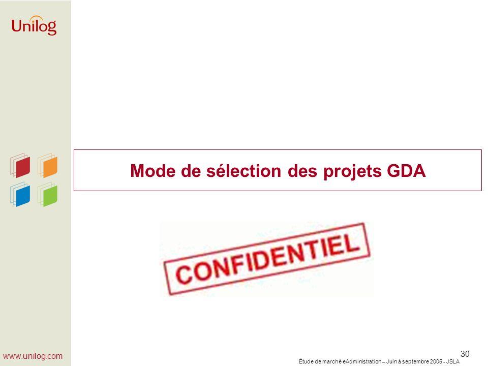 Étude de marché eAdministration – Juin à septembre 2005 - JSLA 30 www.unilog.com Mode de sélection des projets GDA