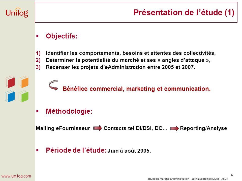 Étude de marché eAdministration – Juin à septembre 2005 - JSLA 15 www.unilog.com Lhébergement des sites ou portails 82 % 82 % des collectivités hébergent leur Internet à lextérieur.
