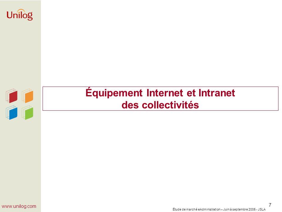 Étude de marché eAdministration – Juin à septembre 2005 - JSLA 8 www.unilog.com Équipement Internet des collectivités 100 % 100 % des collectivités recensées disposent dun site web.