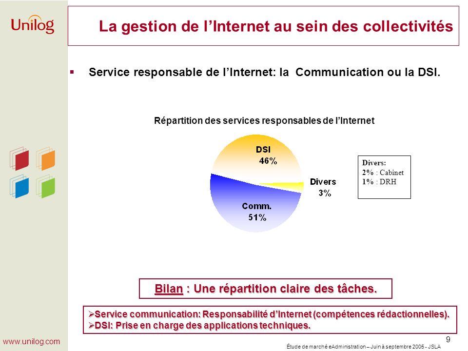 Étude de marché eAdministration – Juin à septembre 2005 - JSLA 9 www.unilog.com La gestion de lInternet au sein des collectivités Service responsable