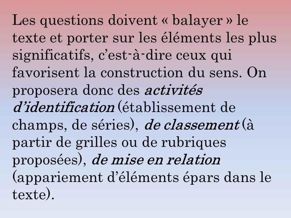 Les questions doivent « balayer » le texte et porter sur les éléments les plus significatifs, cest-à-dire ceux qui favorisent la construction du sens.