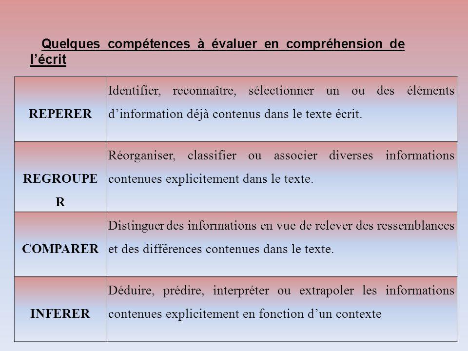 REPERER Identifier, reconnaître, sélectionner un ou des éléments dinformation déjà contenus dans le texte écrit. REGROUPE R Réorganiser, classifier ou