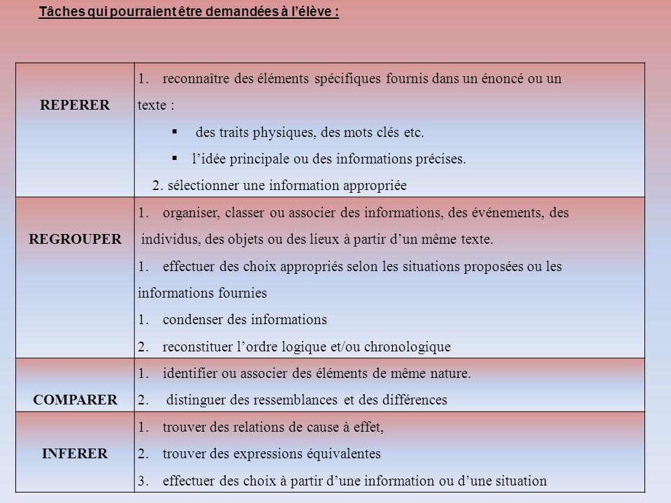 REPERER 1.reconnaître des éléments spécifiques fournis dans un énoncé ou un texte : des traits physiques, des mots clés etc. lidée principale ou des i