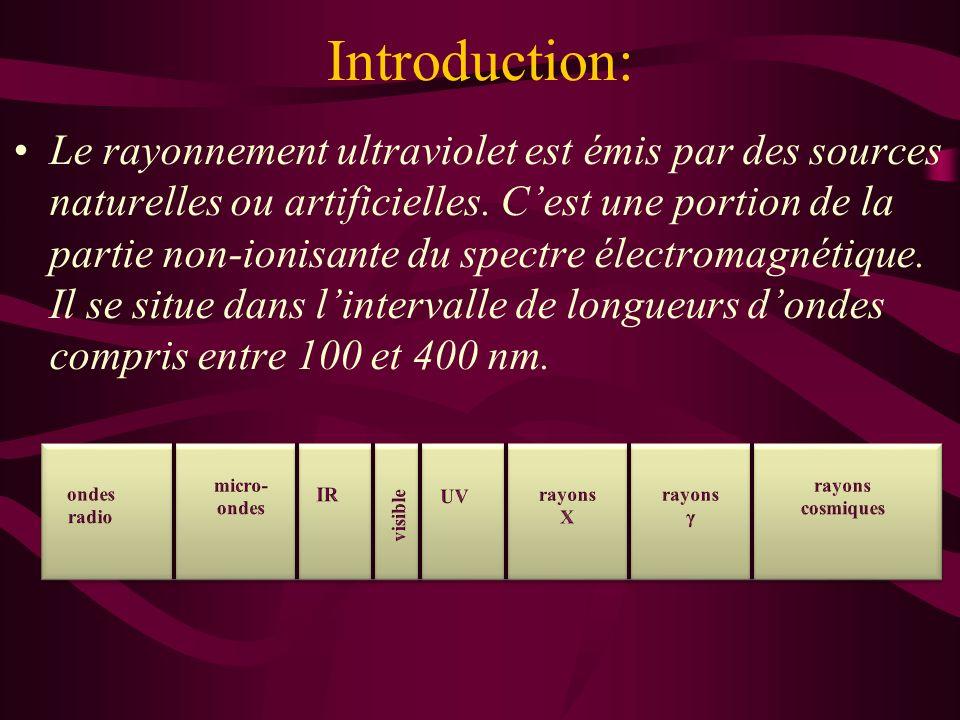 Introduction: Le rayonnement ultraviolet est émis par des sources naturelles ou artificielles. Cest une portion de la partie non-ionisante du spectre