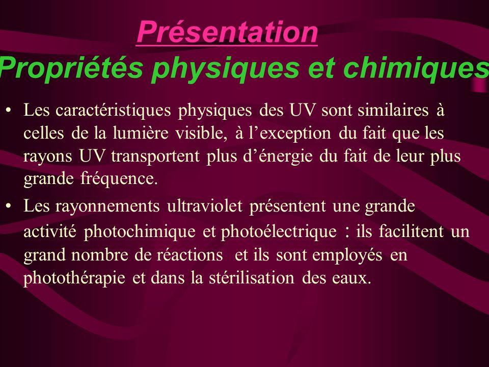 Présentation Propriétés physiques et chimiques Les caractéristiques physiques des UV sont similaires à celles de la lumière visible, à lexception du f