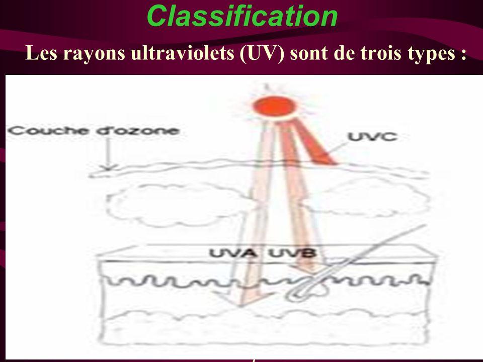 Classification Les rayons ultraviolets (UV) sont de trois types : Les UV A ( de 320 à 400 nm ) sont beaucoup moins filtrés : nous y sommes exposés dès