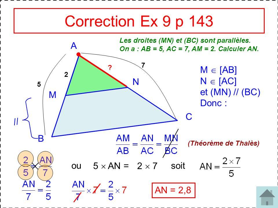 6 Correction Ex 9 p 143 A B C M N // 5 7 2 ? Les droites (MN) et (BC) sont parallèles. On a : AB = 5, AC = 7, AM = 2. Calculer AN. M [AB] N [AC] et (M