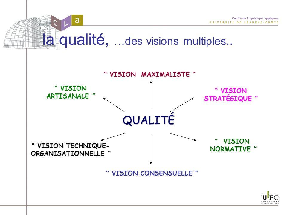 la qualité, …des visions multiples.. VISION MAXIMALISTE VISION MAXIMALISTE VISIONARTISANALE VISION TECHNIQUE- ORGANISATIONNELLE VISION TECHNIQUE- ORGA