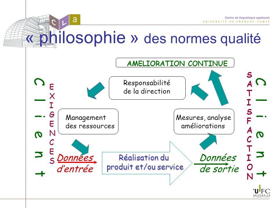 « philosophie » des normes qualité C l i e n t EXIGENCES Données dentrée Réalisation du produit et/ou service Données de sortie C l i e n t SATISFACTI