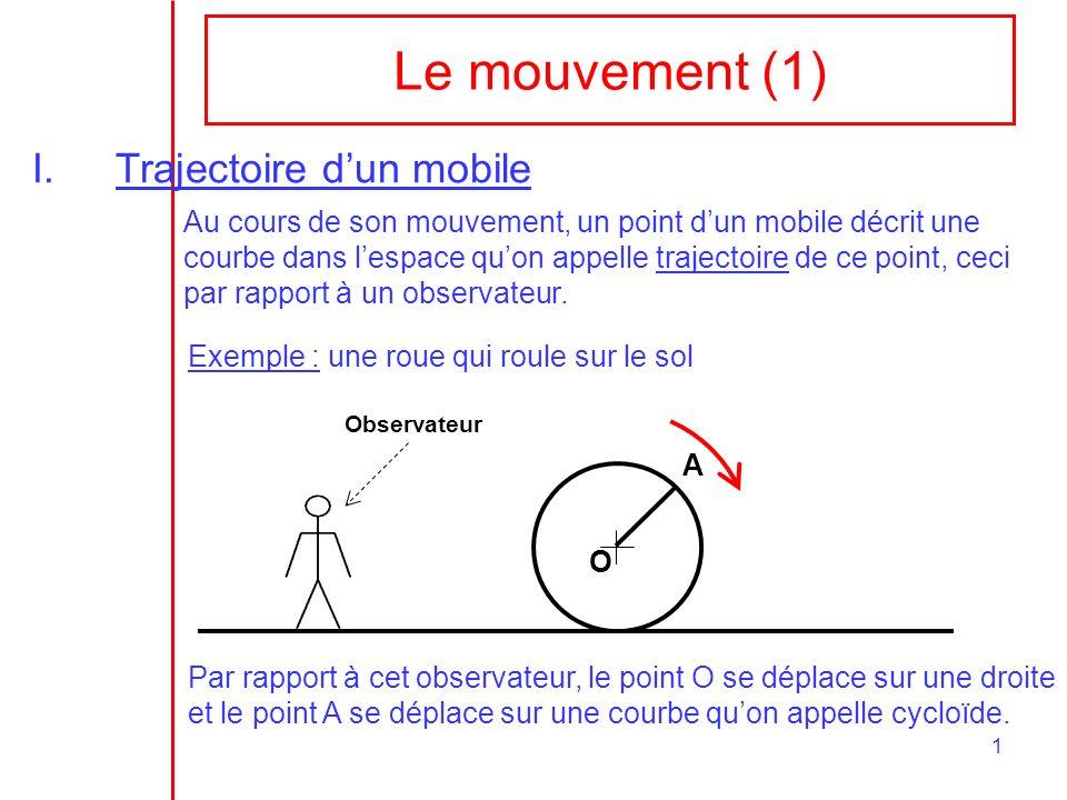 1 I.Trajectoire dun mobile Au cours de son mouvement, un point dun mobile décrit une courbe dans lespace quon appelle trajectoire de ce point, ceci pa