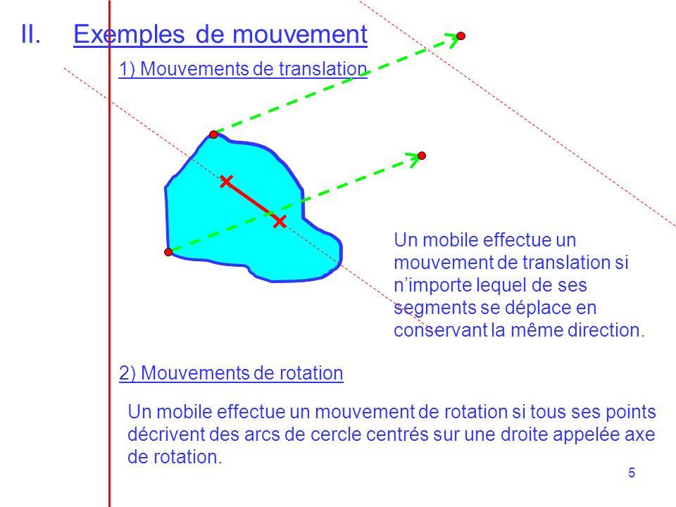5 II.Exemples de mouvement 1) Mouvements de translation Un mobile effectue un mouvement de translation si nimporte lequel de ses segments se déplace e