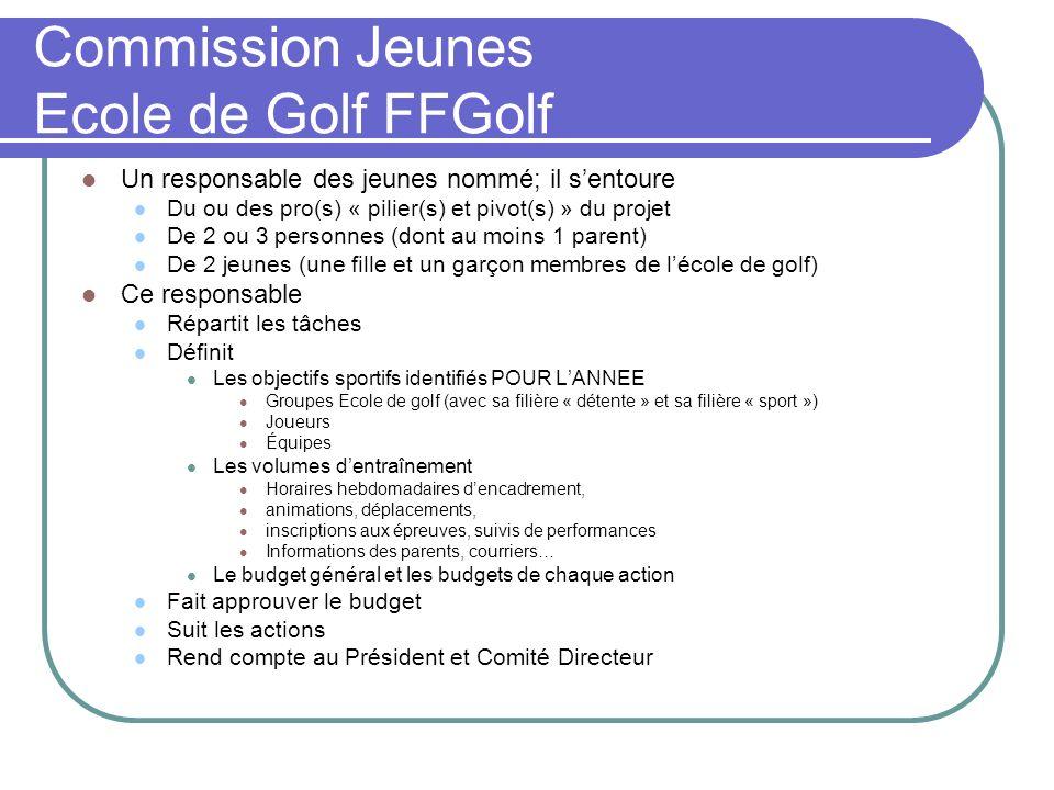Commission Jeunes Ecole de Golf FFGolf Un responsable des jeunes nommé; il sentoure Du ou des pro(s) « pilier(s) et pivot(s) » du projet De 2 ou 3 per